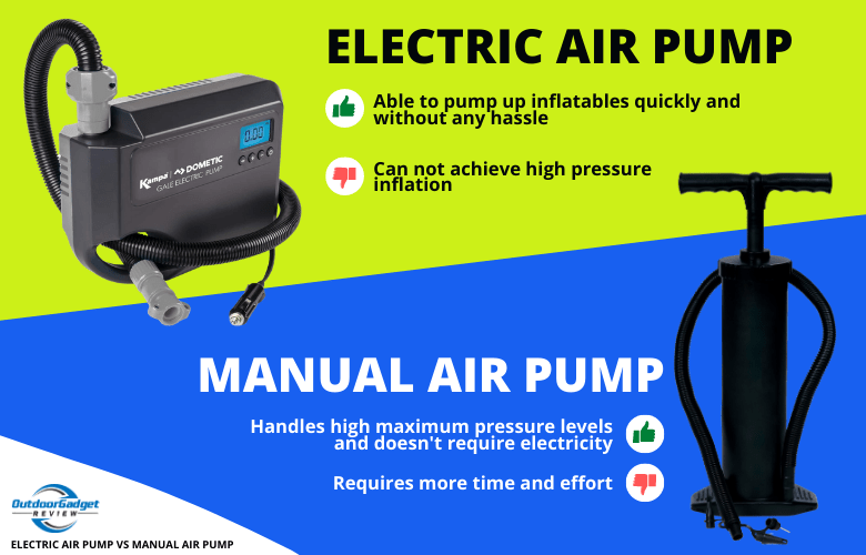Electric Air Pump vs Manual Air Pump