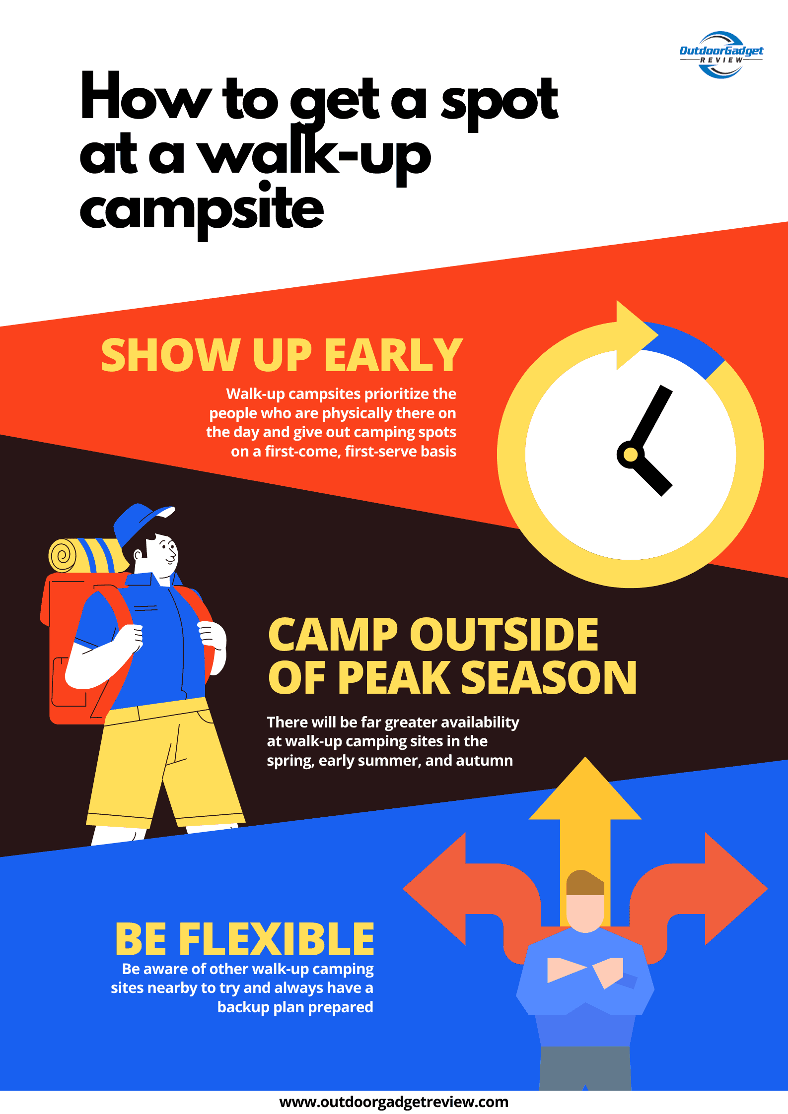 How to get a spot at a walk-up campsite