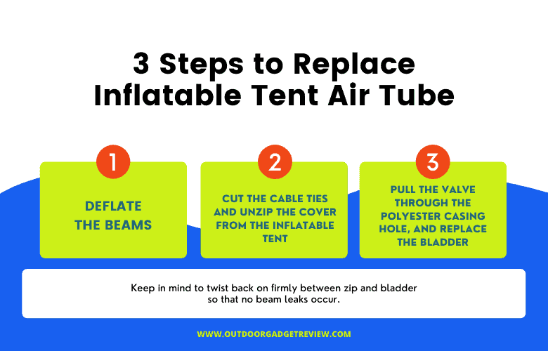 3 Steps to Replace Inflatable Tent Air Tube