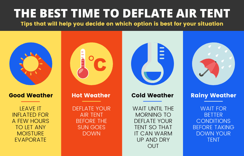 The Best Time to Deflate Your Air Tent