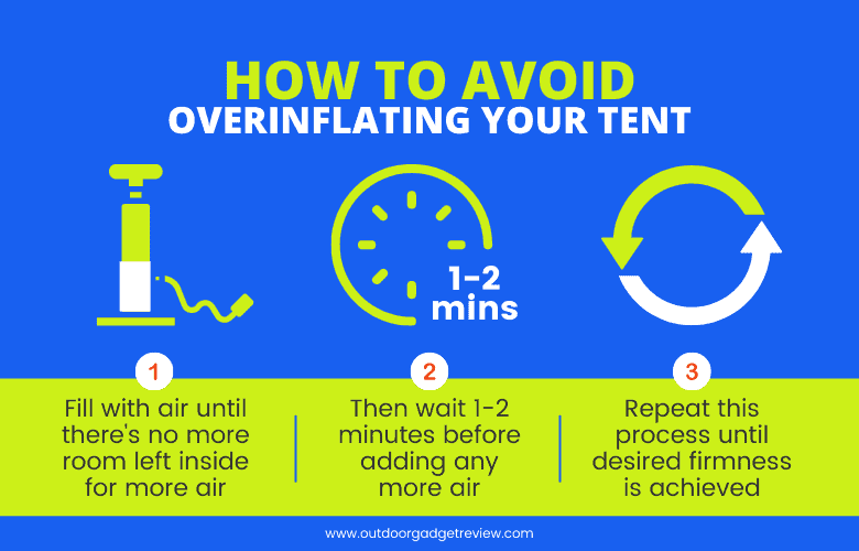 avoid overinflating by following these guidelines